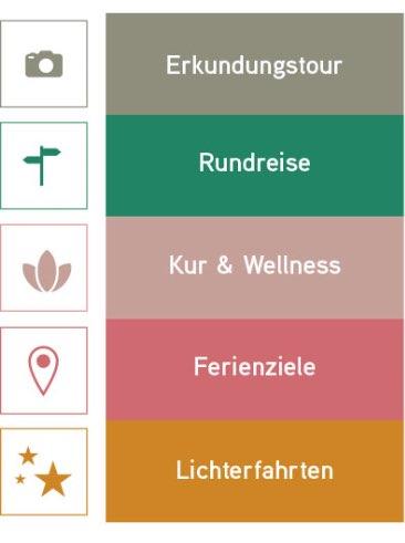 Bonovo Reisekategorien 1